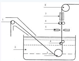 Как делают оцинкованный крашенный забор ч. 2 Оцинковка, Цинк, Ангц, Рулон, Забор, Лист, Как делают оцинковку, Заборных лист, Длиннопост