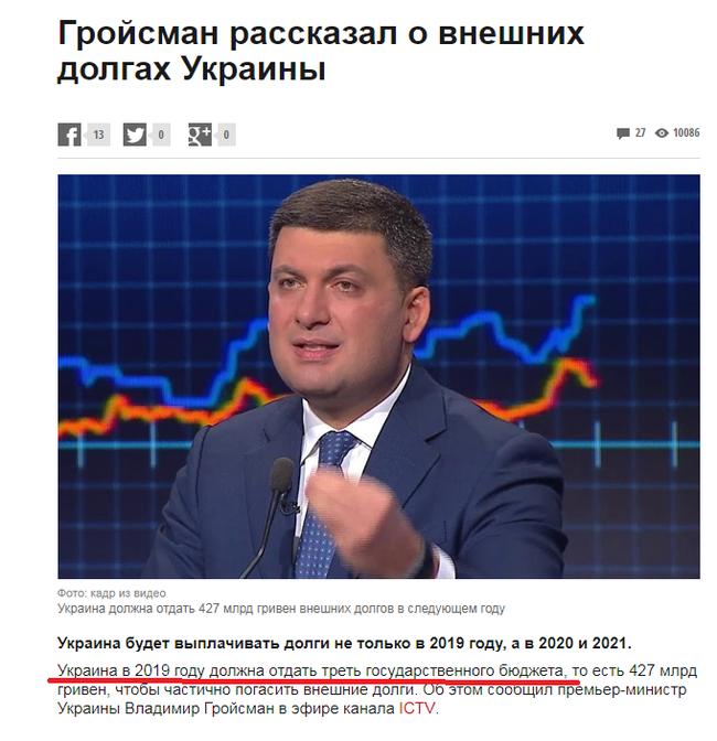 Зарплата 1 000 евро и пенсия 500... Украина, Экономика, Политика, Гройсман, Борги, Долг