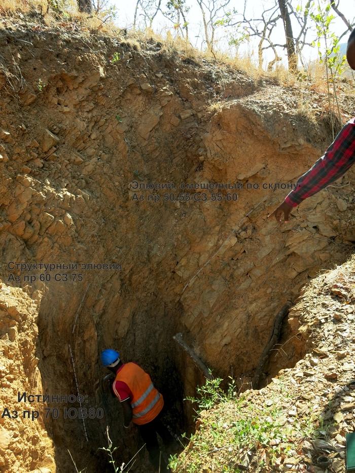 Смещение по склону Геология, Фотография, Полезные ископаемые