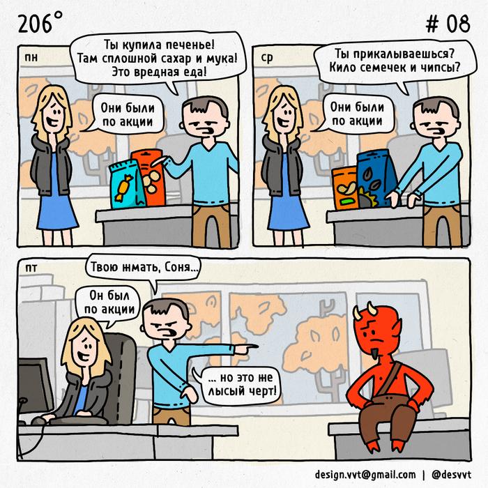 206° #8 Про еду