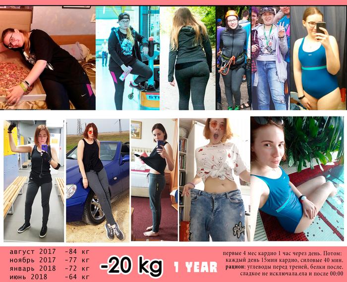 -20 кг за год Спорт, Похудение, Рассталась с парнем, До и после, Длиннопост