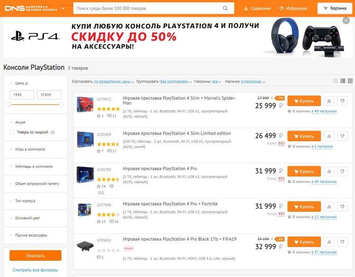 Иллюзия выбора Sony PS4, Покупка, Игры, Длиннопост