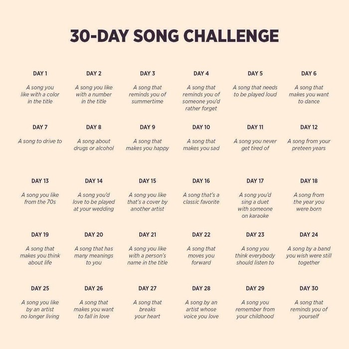 30 days song challenge - Day 1 Challenge, Best songs