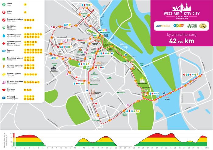 Мой первый марафон Бег, Марафон, Киев, Спорт, Длиннопост