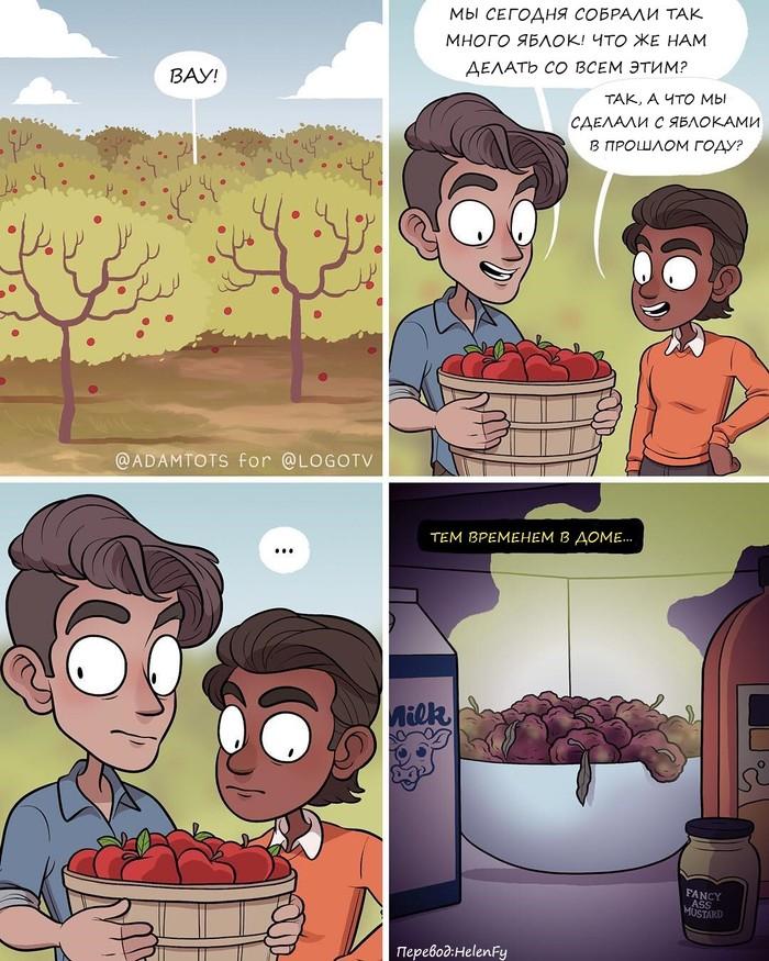 Ядовитое яблоко Adam Ellis, Яблоки, Сбор, Расточительство
