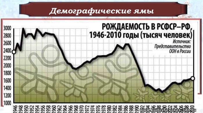 Где демографическая яма? Расчет пенсионной реформы Пенсия, Пенсионная реформа, Длиннопост, Расчет