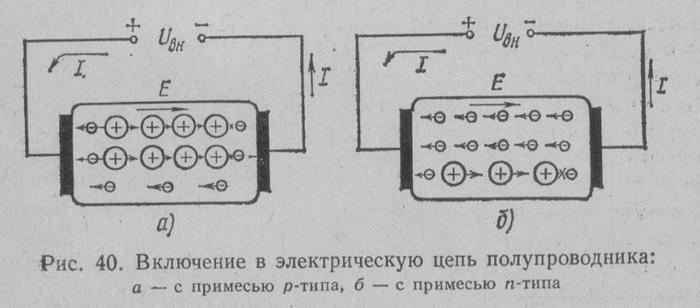 О том что такое полупроводник и как он работает Полупроводник, Кремний, Германий, Электроника, Длиннопост