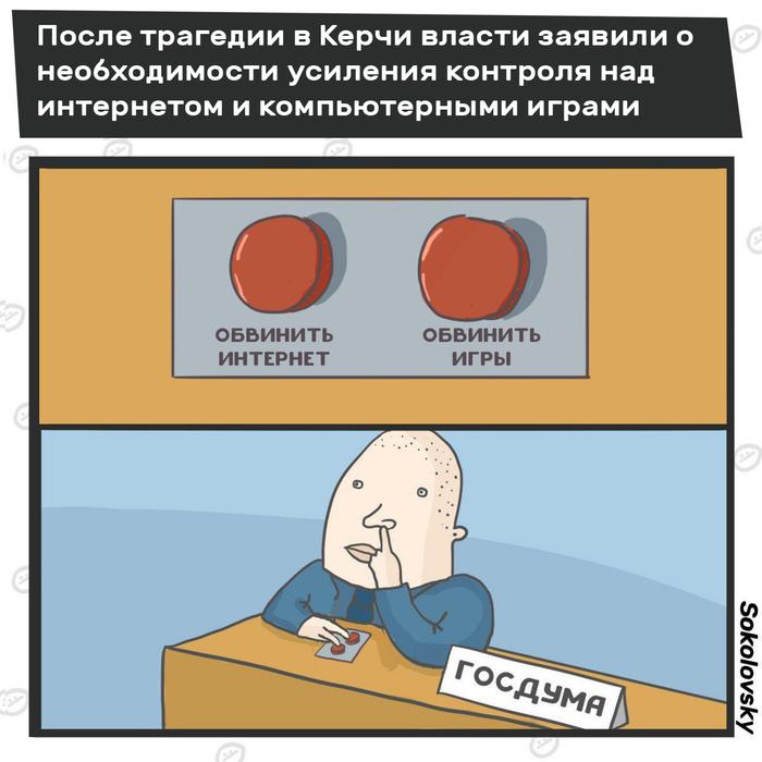 Кто виноват Интернет, Игры, Керчь, Госдума, Власть, Комиксы, Новости