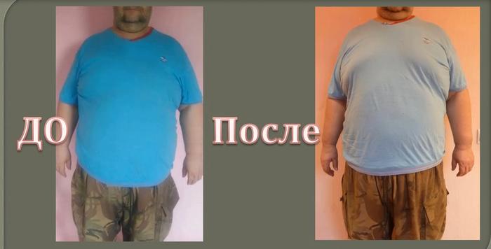Минус 16 кг. Можно ли увидеть изменения? Похудение, Видео, Наглядно
