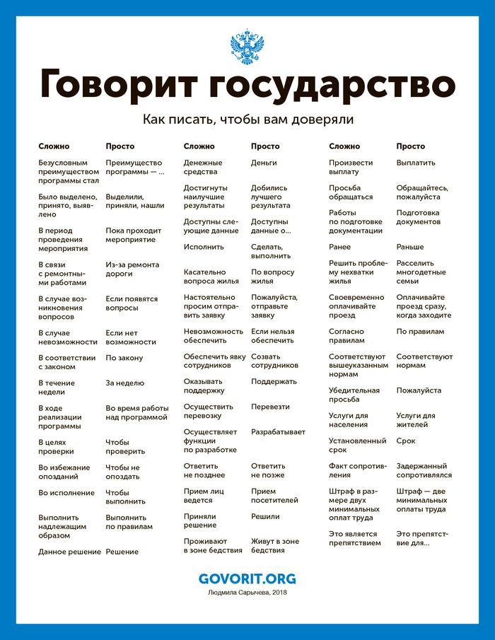 Переводчик с языка чиновника на человеческий Челябинский урбанист, Переводчик, Язык