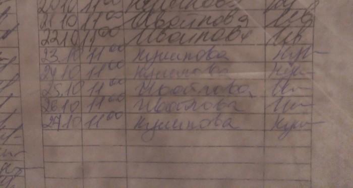 В Вологде найдена кабина времени Машина времени, Будущее, Вологда