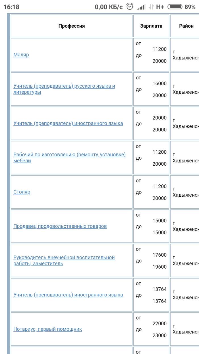 Наводнение в Хадыженске Наводнение, Кубань, Хадыженск, Видео, Длиннопост, Без рейтинга