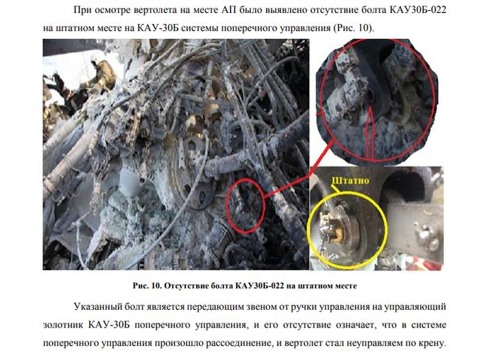 Сгоревший при крушении вертолет упал из-за отсутствия болта Ми-8, Крушение, Томская область