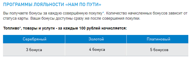 АЗС скрыто повышают цены на топливо АЗС, Цена на бензин, Газпром, Длиннопост