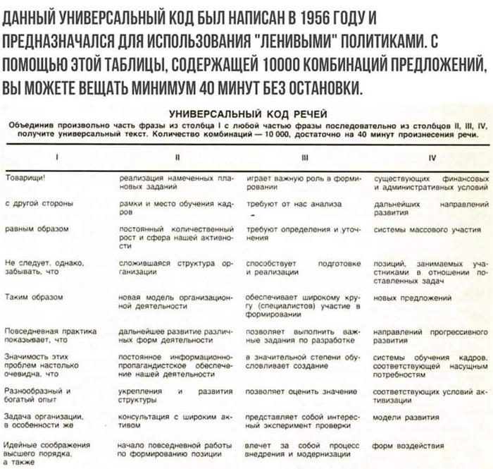 Наверное, так можно и посты в Пикабу штамповать Генератор речи, СССР, Ораторское искусство, Идея, Рейтинг