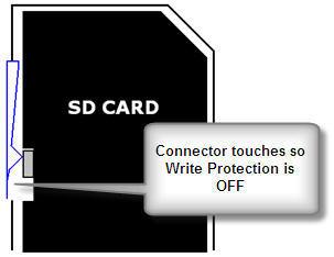 Ремонт адаптера Micro SD или принцип работы переключателя Lock Лайфхак, Ремонт компьютеров