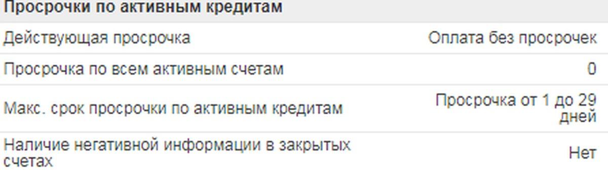 кредиты с просрочками новокузнецк