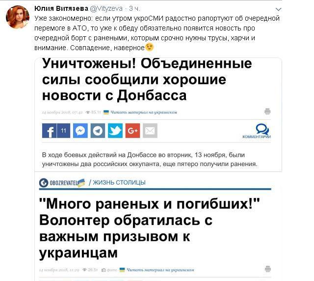 Закономерность Украина, Война, Закономерность, Twitter, Политика