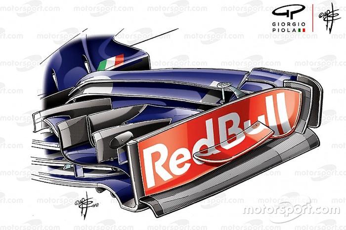 Технический брифинг: последние эксперименты Toro Rosso Формула 1, Гонки, Техника, Интересное, Познавательно, Авто, Автоспорт, Обновление, Длиннопост