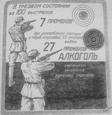 Водка — зло! Алкоголь, Стрельба, Меткость, Плакат, Советские плакаты