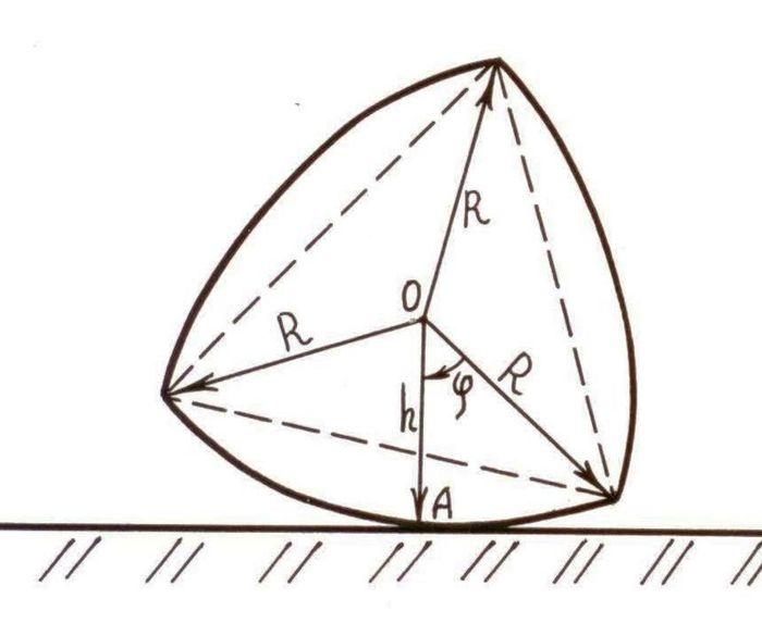 Треугольник Рёло. Сверление квадратных отверстий Прикладная математика, Геометрия, Видео, Длиннопост