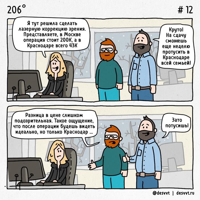 206° #12 Про зрение Лазерная коррекция, Плохое зрение, Краснодар, Операция, 206, Веб-Комикс, Цены