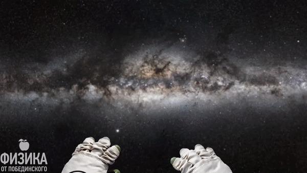 Что вы увидите при разгоне до скорости света Физика, Наука, Скорость света, Скорость, Космос, Время, Теория относительности, Эффект Доплера, Гифка