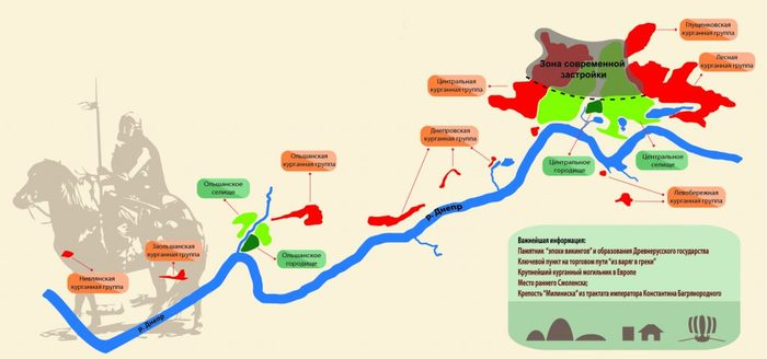 Археоликбез. Что такое курган и как его копают? Длиннопост, Археология, Курган, Археологические раскопки, Видео