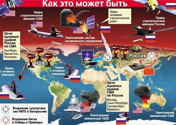НАТО захватило Россию!!! Как вы думаете? Натополитика, Россия в кольце, Война, Длиннопост