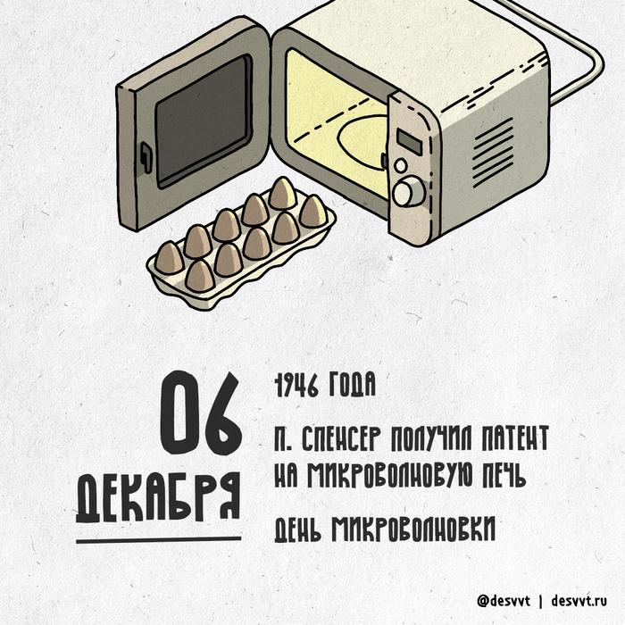 (006/366) 06 декабря 1946 года день рождения микроволновки ПроектКалендарь2, СВЧ, Микроволновка, Изобретения, Иллюстрации