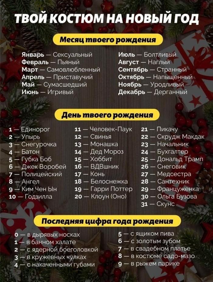 Кем будешь ты на новый год?