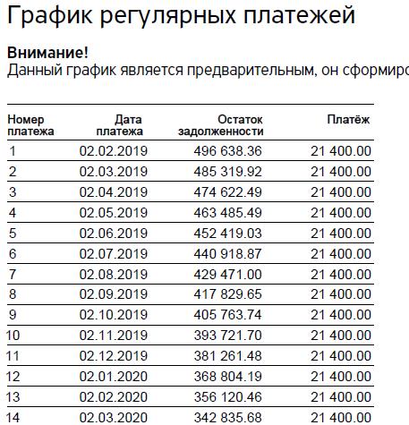 Тинькофф банк 2020 кредит