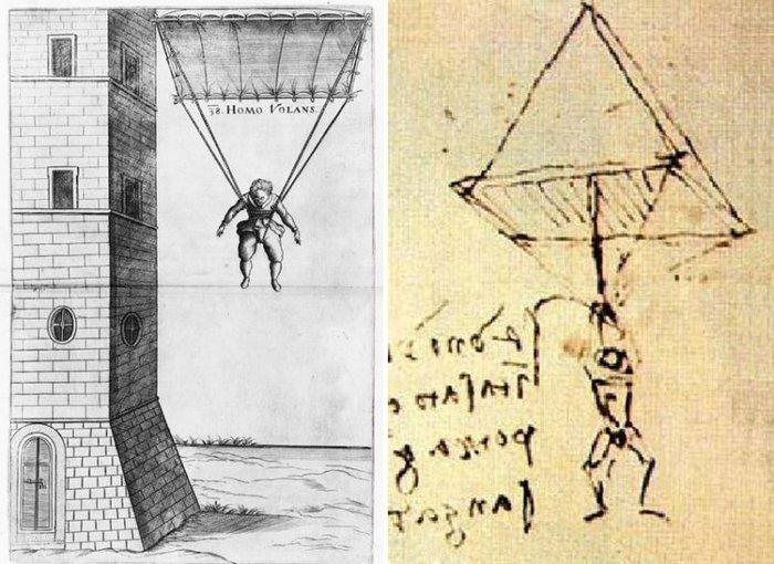 Как появился парашют Интересное, Парашют, Факты