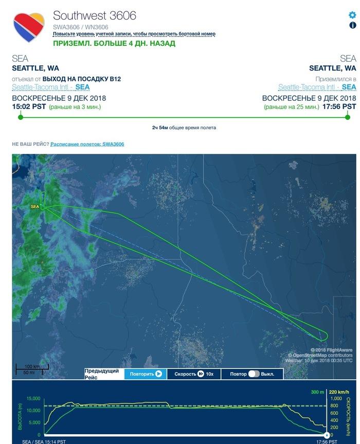 Самолет и сердце.  Интересная история приключилась в минувшее воскресение с B737, АК Southwest. Авиация, Сердце, Опоздание, Длиннопост