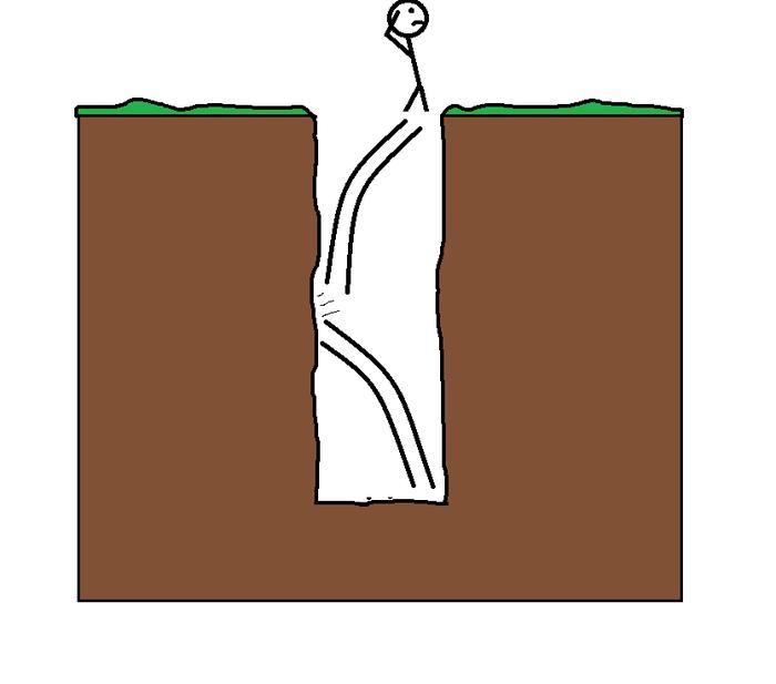 Как выбраться из ямы Видеиогры, Яма, Творчество, Рисунок, Длиннопост