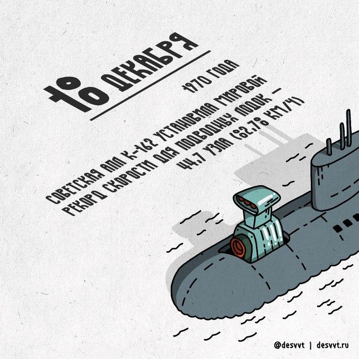 (018/366) 18 декабря поставлен рекорд скорости для подводных лодок ПроектКалендарь2, Рисунок, Иллюстрации, АПЛ, СССР, Рекорд, Подводная лодка, Скорость