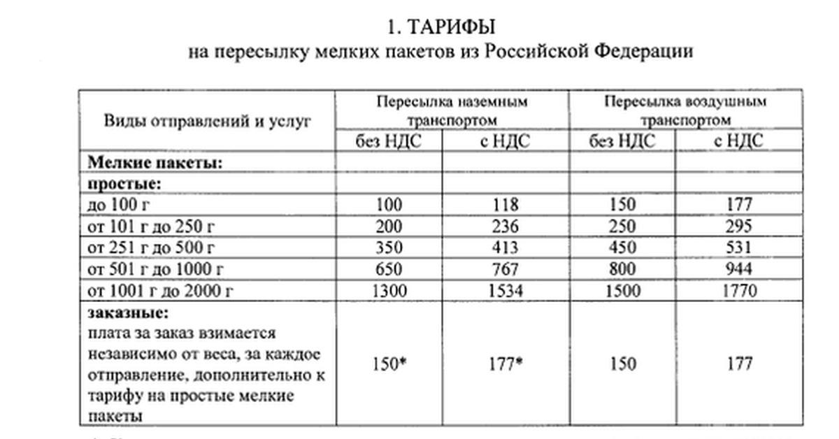Тарифы почты россии на открытки на 2019, картинки телефон