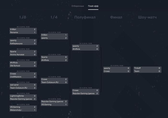 Tinkoff Dota2 Cup или как команда с читами дошла до финала Тинькофф, Dota 2, Tinkoff dota Cup, Турнир, Обман, Читы, Видео, Длиннопост, Негатив