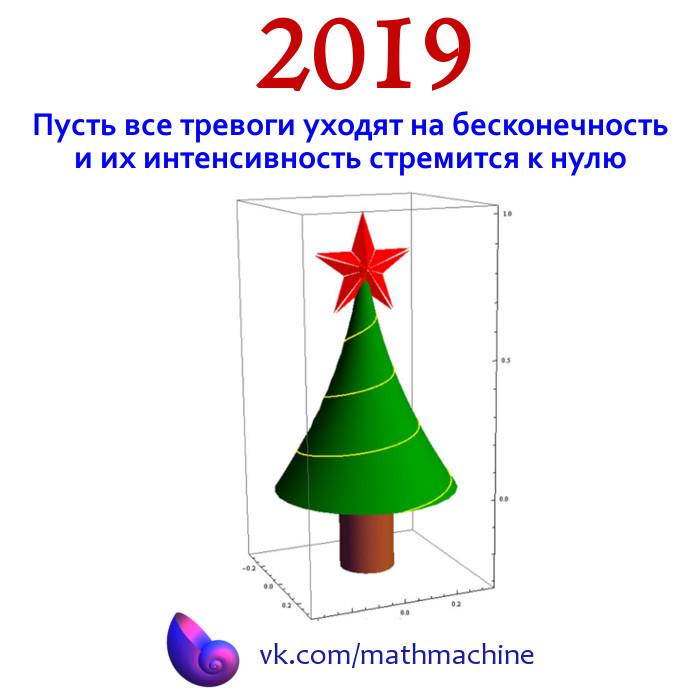 Математические открытки с новым годом