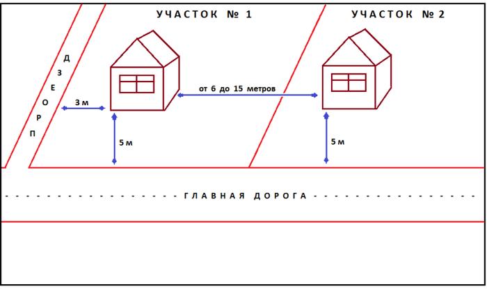 Перемещение дома. Строительство, Фундамент, Перемещение дома, Дача, Видео, Длиннопост, Дом