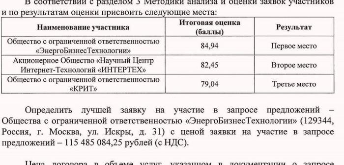 «Газпром» отдал 115 млн интегратору ПО SAP, созданному прямо на тендере и принадлежащему парикмахерше Газпром, SAP, Тендер, Парикмахер, Длиннопост, Негатив