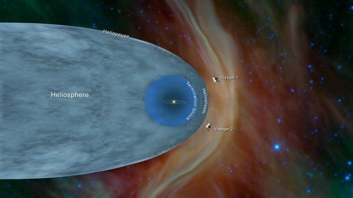 Ученые рассказала о последних находках «Вояджеров» Космос, Вояджер-1, Вояджер-2, Ученые, Находка, Плазма, Длиннопост