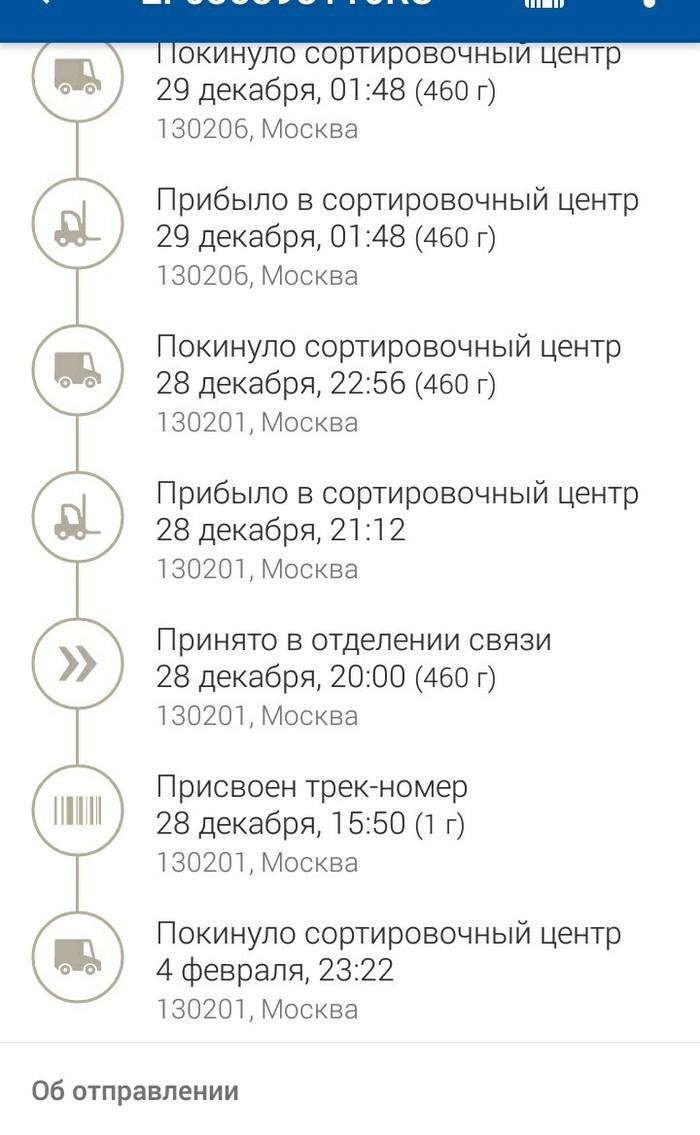 Путь посылки длиною почти в год... Почта России, Глюки, Посылка