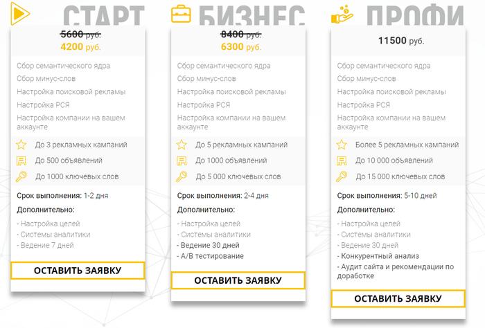 О том, как не потерять деньги на рекламщиках в Директе Яндекс Директ, Реклама, Длиннопост, Рекламное агентство, Привлечение клиентов