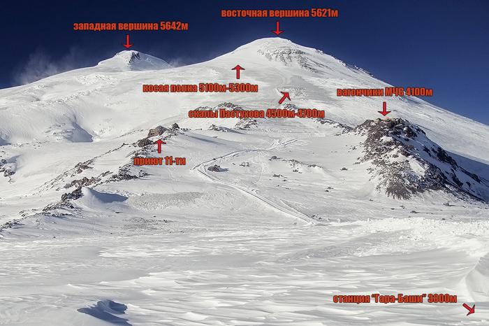 Зимнее восхождение на Эльбрус 5642м [часть II] Эльбрус, Экстрим, Альпинизм, Восхождение, Кавказ, Горы, Путешествия, Длиннопост
