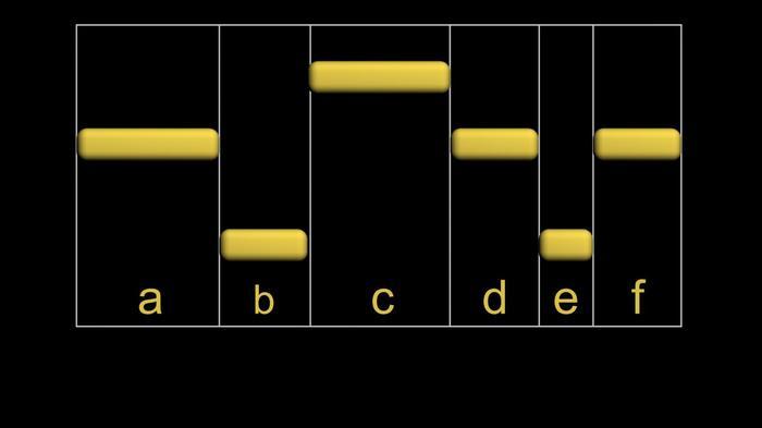 Мелодия золотого сечения Золотое сечение, Музыка, Мелодия, До Мажор, Число Фи, Видео, Длиннопост