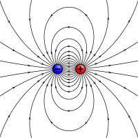 Поле диполя Физика, Электрика, Поле, Длиннопост