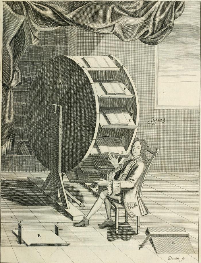 Книжное колесо Книги, Колесо, Приспособление, Девайс, Библиотека, История, Ликбез, Изобретения, Длиннопост