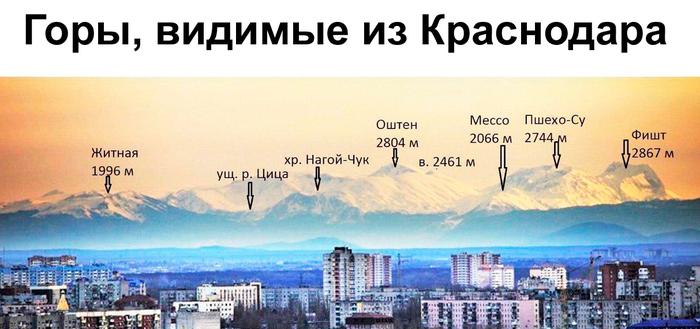 Горы Горы, Краснодар, Вид из окна