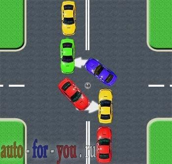 Встречный разъезд на перекрестках при повороте налево. Авто, ПДД, Длиннопост